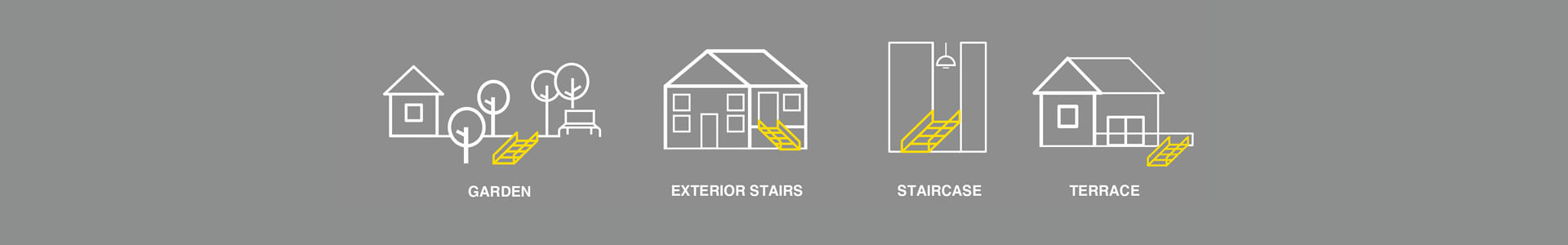 use of modular stairs